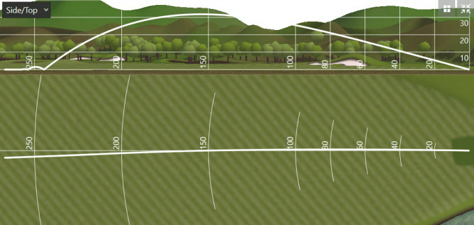 How TrackMan Combine Normally Measures Drives