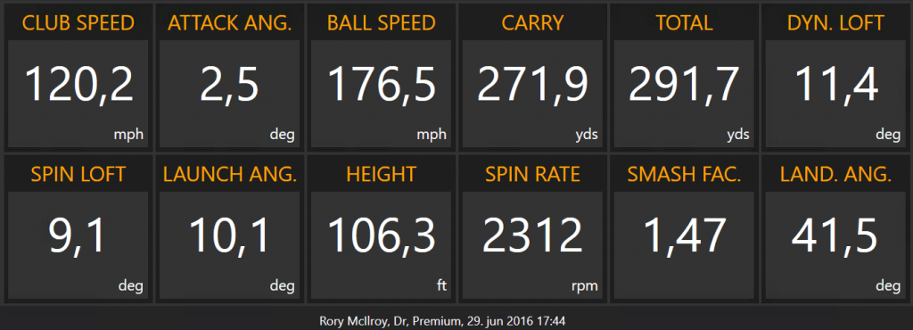 Rory McIlroy - Open de France 2016 - Driver Numbers