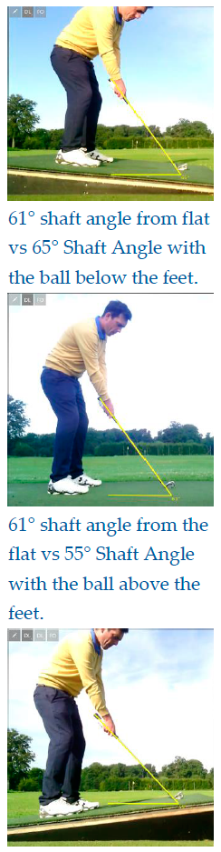 Shaft Angle Sloping Lies