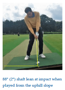 Shaft lean at impact