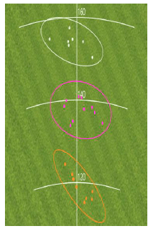Trackman Sloping Lies