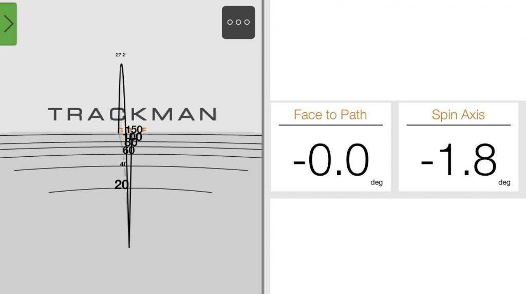 TrackMan - How's My Stirke Toe hit