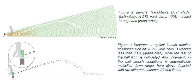 Dual-Radar-vs-optical-Launch-Monitors