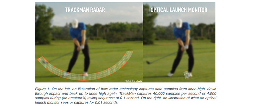 TrackMan Radar vs Optical Launch Monitor