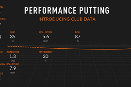 Introducing Club Data for Putting