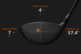 How TrackMan 4 determines impact location