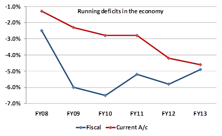 running deflicts in the economy