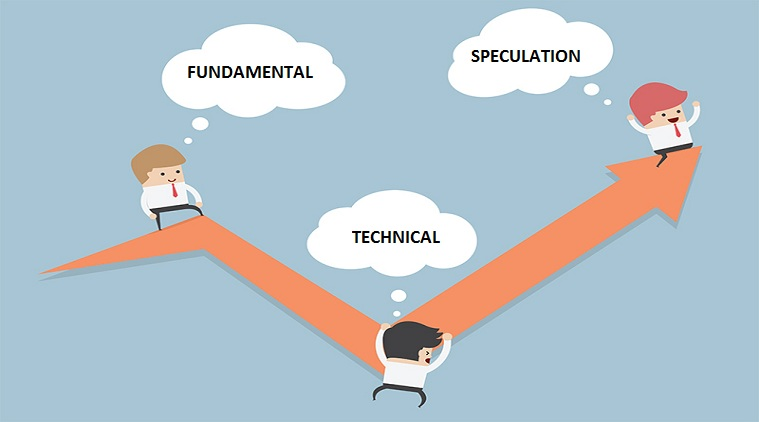 Fundamentals, Technicals or Speculation? What do you do?