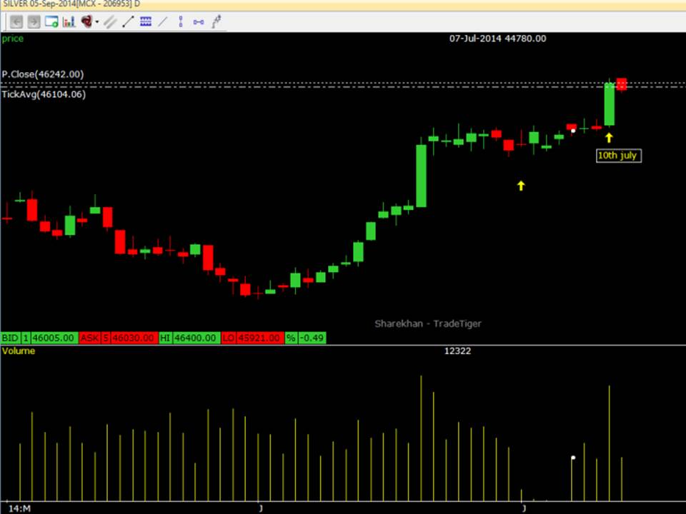 Commodities Trading Silver 1