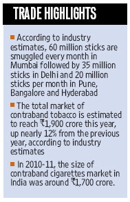 Highlights of illegal Tobacco Trading