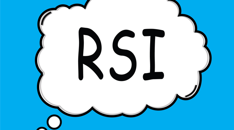 RSI: Simple yet Powerful Technical Indicator