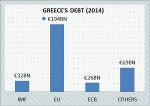 Greek Exit