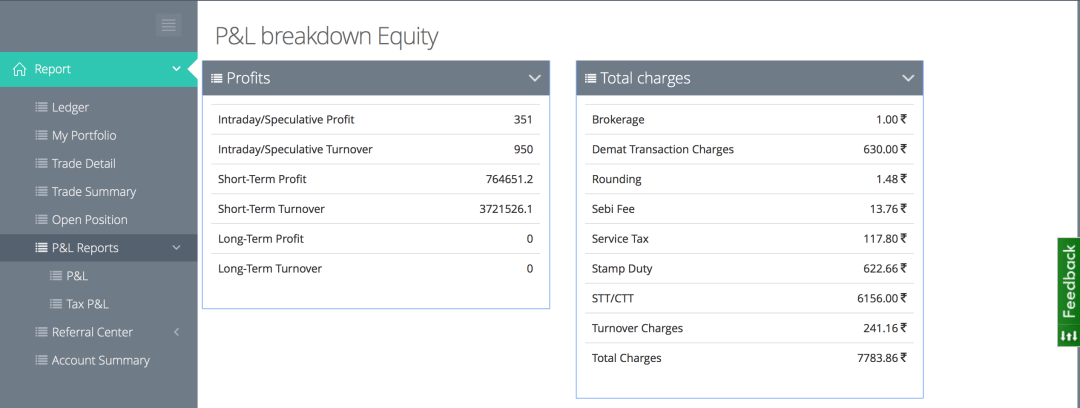 equity charges breakdown box tradesmart backoffice