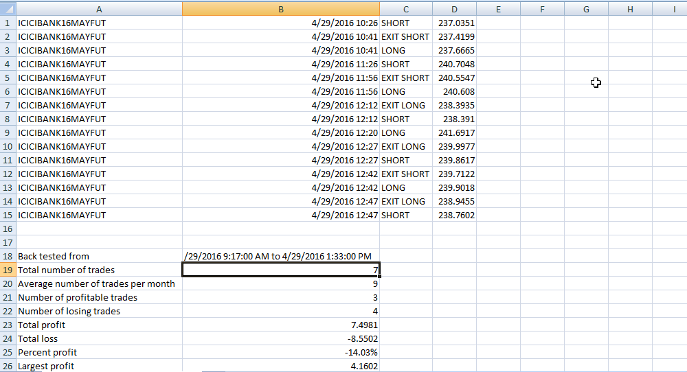 Backtesting results in Excel