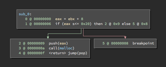 llil_example
