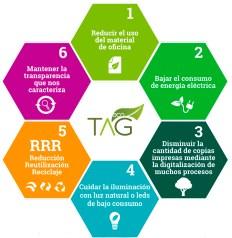 objetivos_ecotag