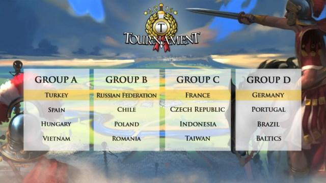 TL_tournament2016_groups
