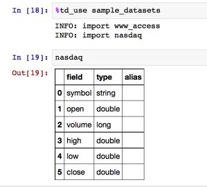 use_sample_datasets_nasdaq_schema