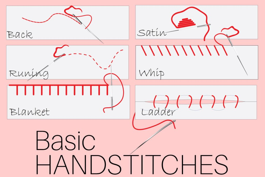 basic handstitches