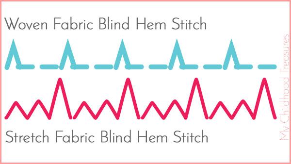 blind hem stitch Options