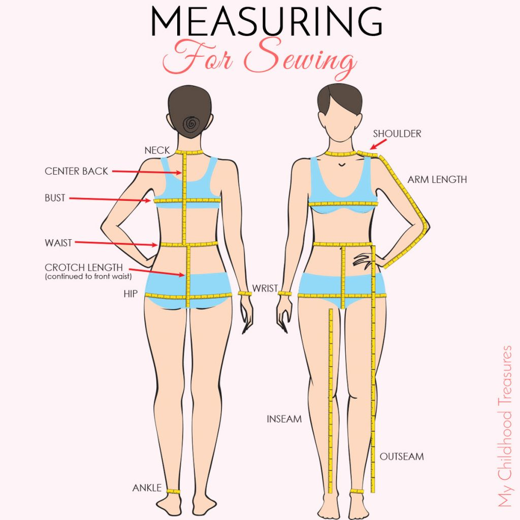 measuring for sewing