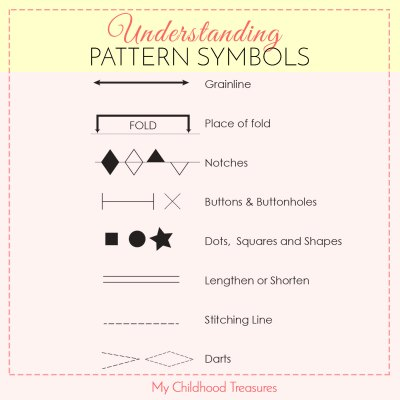 sewing pattern symbols