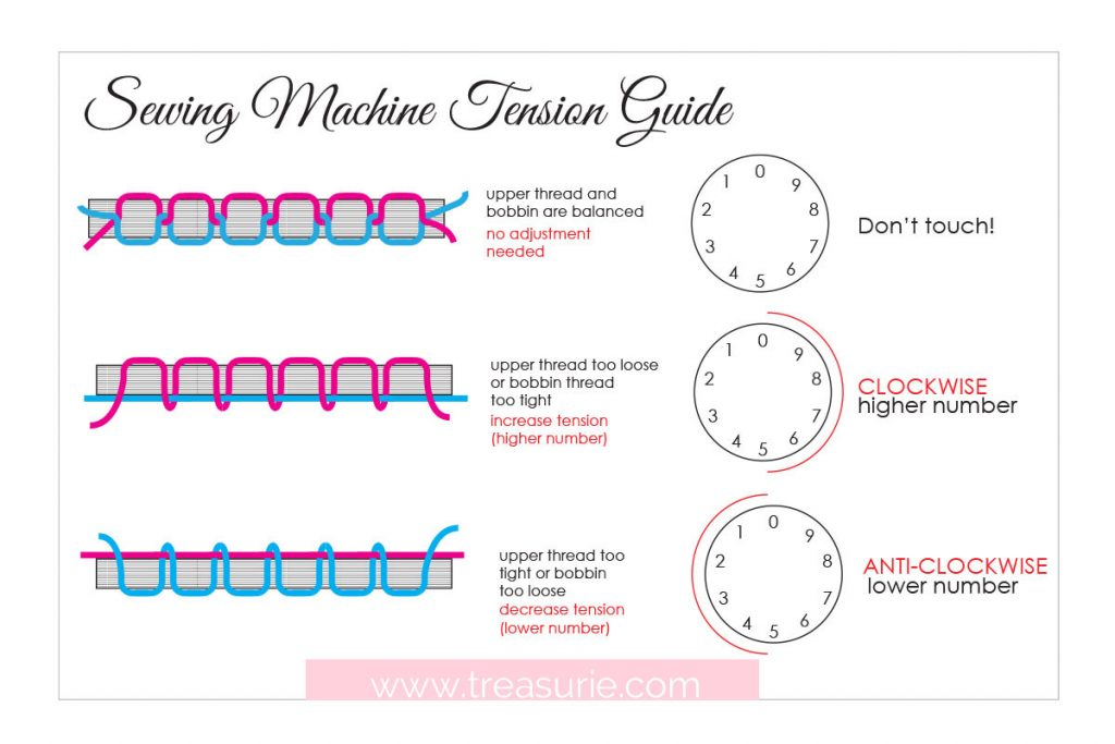 Sewing Machine Tension for Topstitching