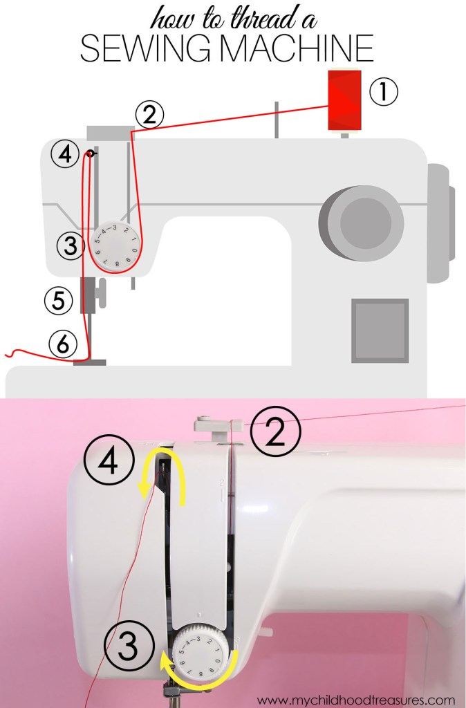 How To Thread A Sewing Machine Easy Step By Step Tutorial TREASURIE Stunning How To Tread A Sewing Machine