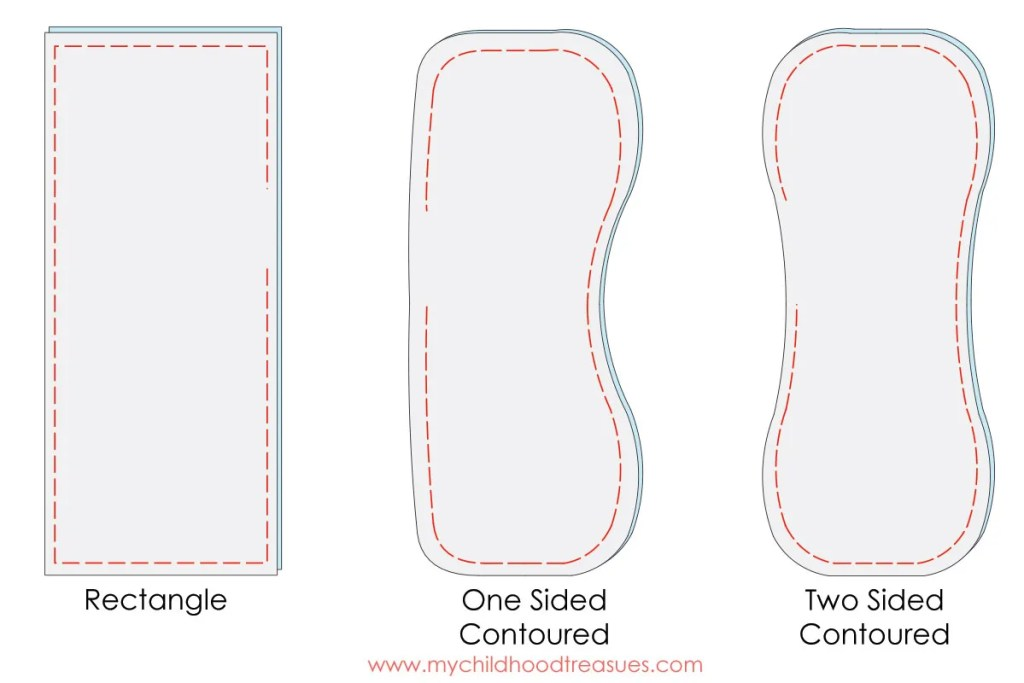 Burp Cloth Pattern - Free Printable Pattern for 3 Styles ...