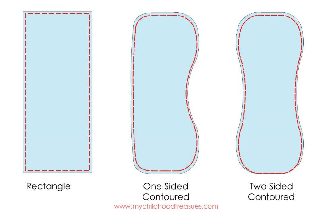 Burp Cloth Pattern - Topstitching