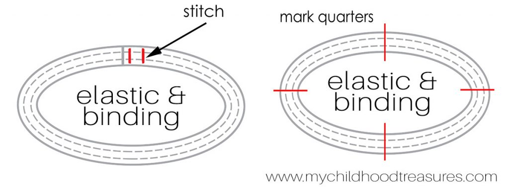 how to sew binding