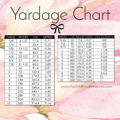 Yardage Conversion: Printable Chart – Yards, In, Cm, Meters