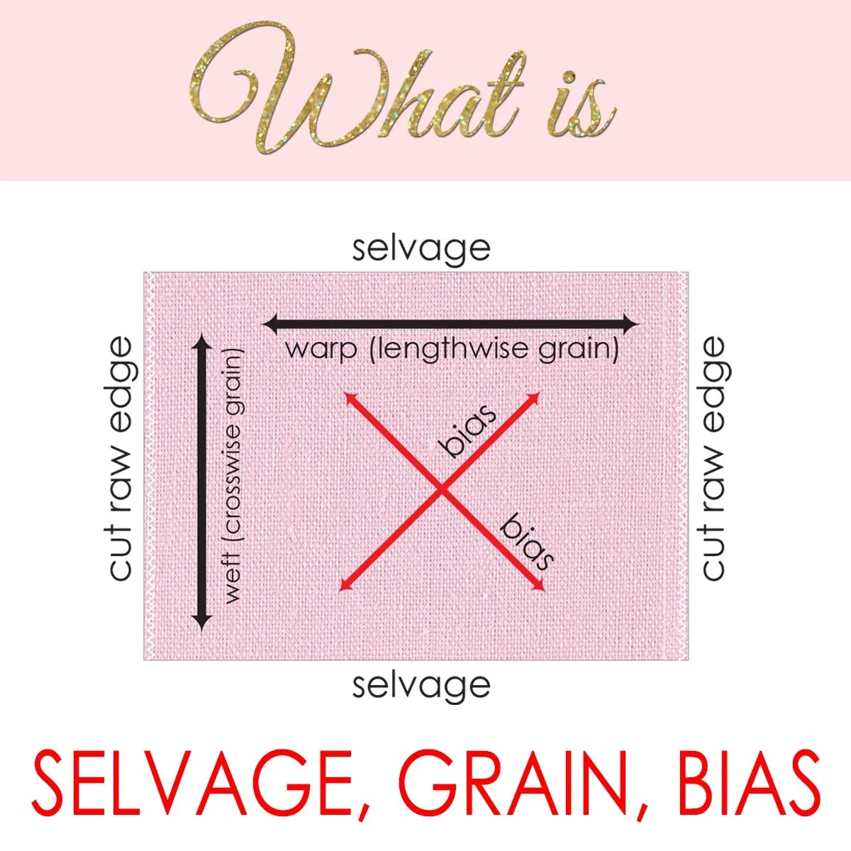 What Is Selvage Grain Bias Sewing Terms Explained Treasurie