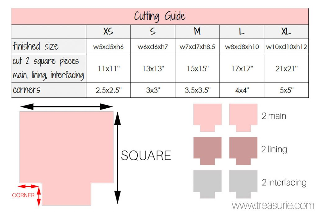 Cutting Instructions for Fabric Basket Pattern