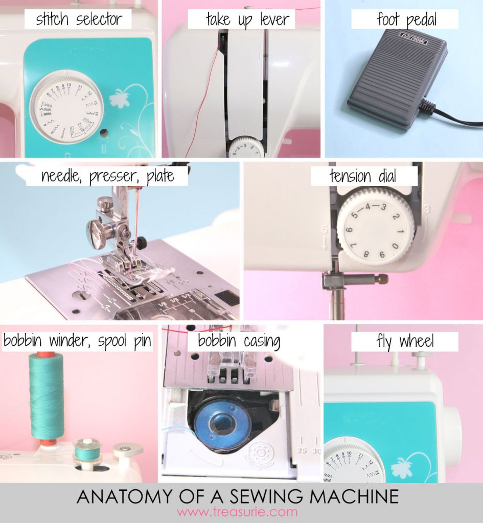 how to use a sewing machine anatomy