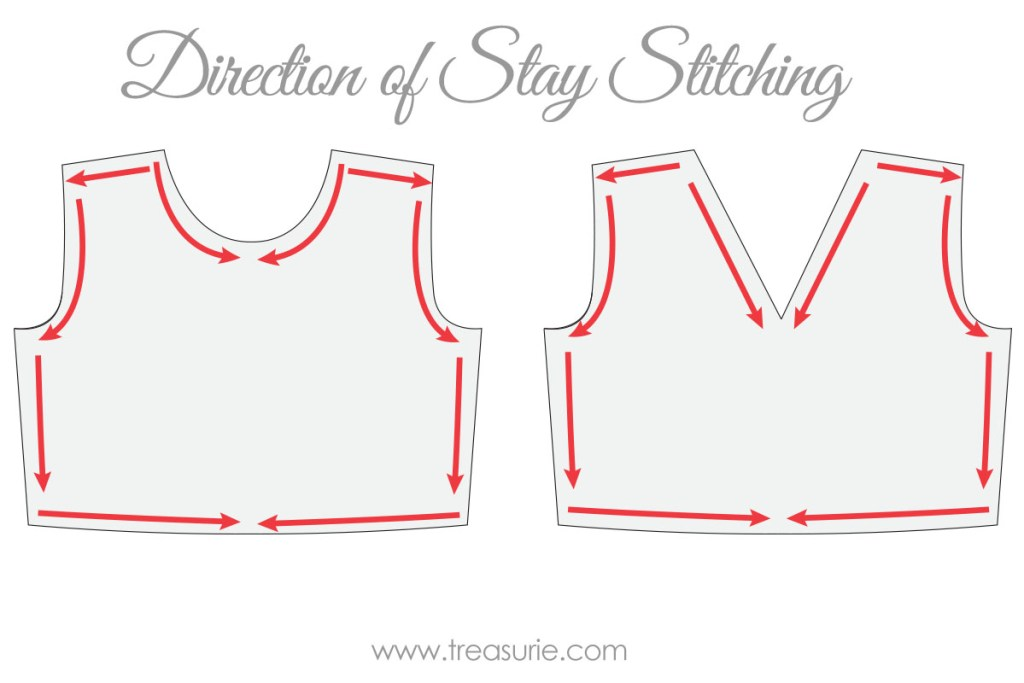 direction of stay stitching