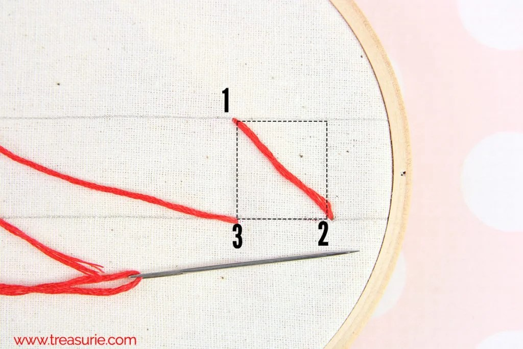 How to Cross Stitch - Step 3