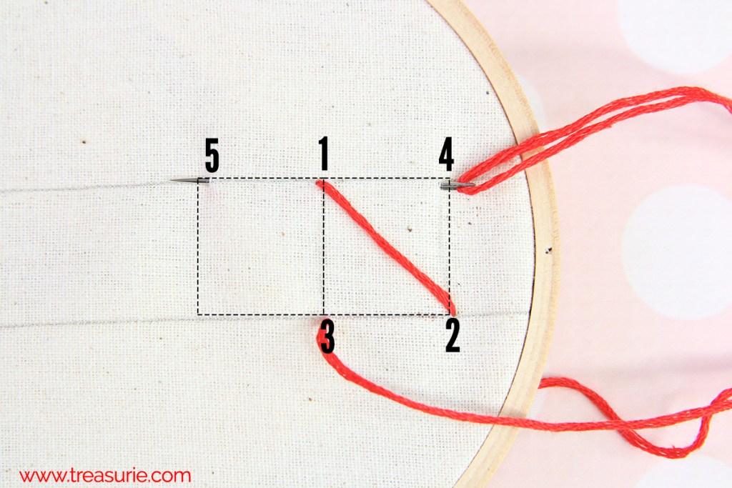 cross stitch step 3