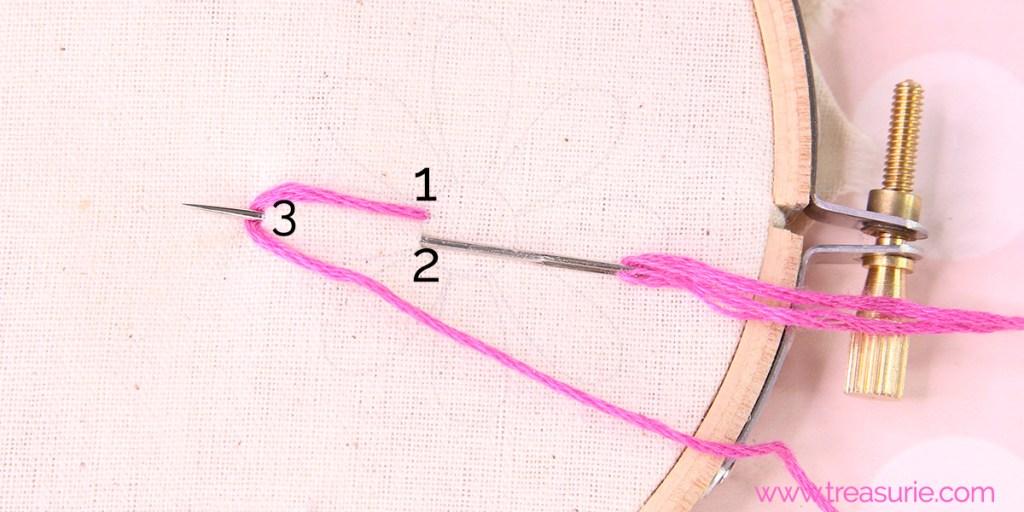 lazy daisy step 3