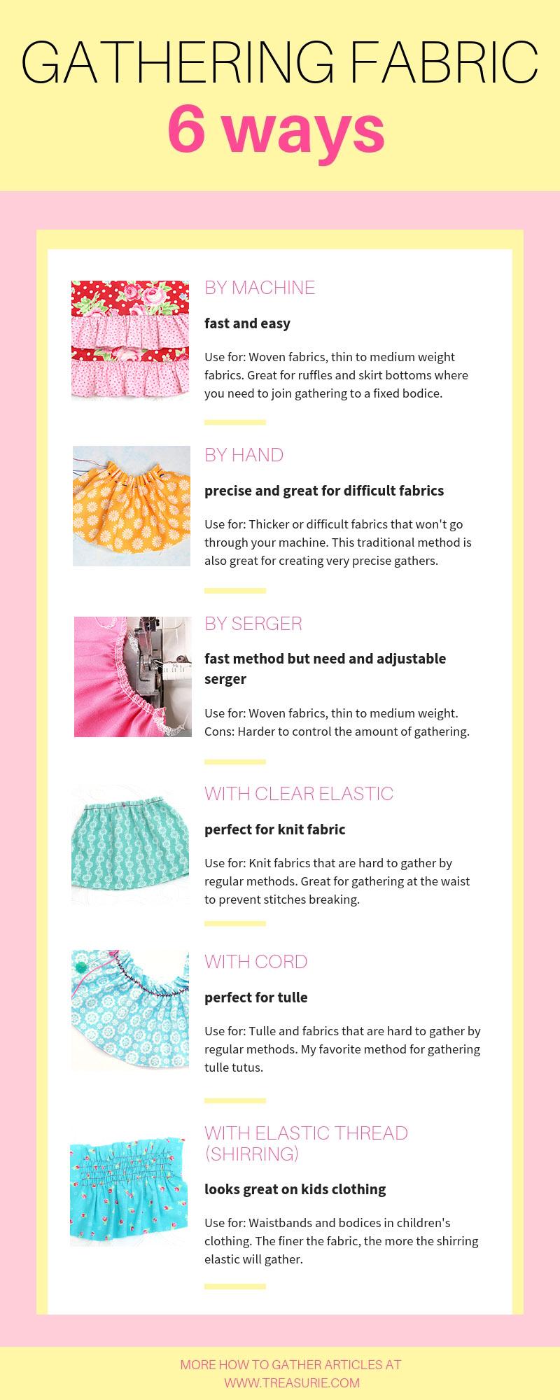 gathering fabric, gathering stitch, how to gather