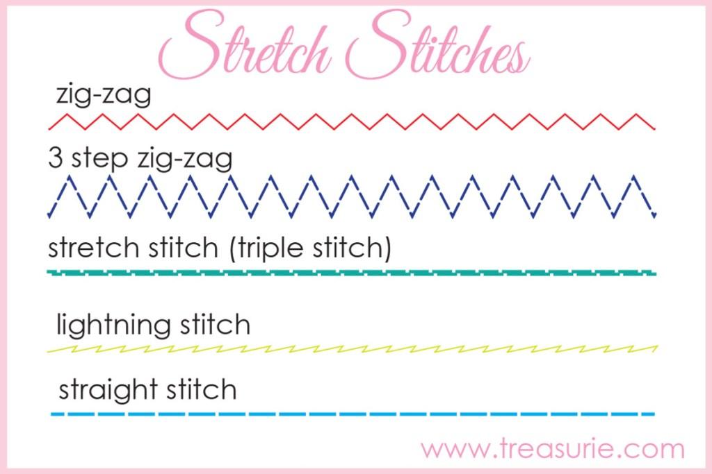 how to sew stretch fabric with a regular machine, stretch stitches