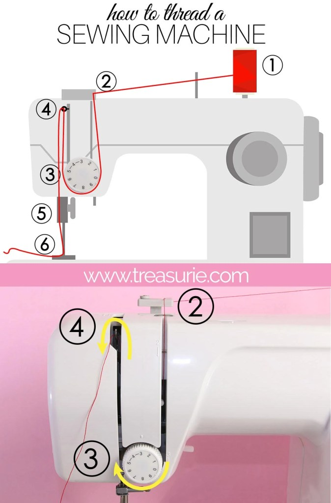 How To Thread A Sewing Machine Step By Step Treasurie