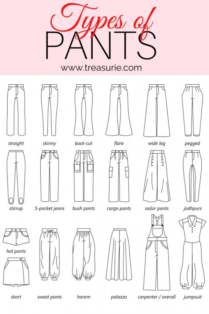 Types of Pants
