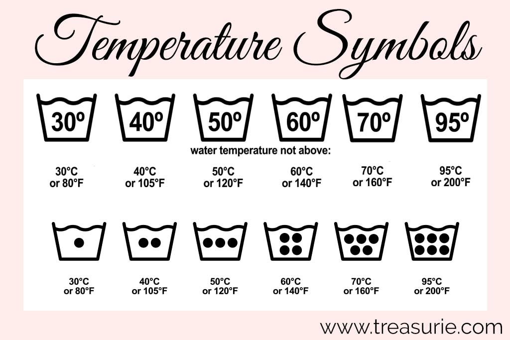 Laundry Symbols - Temperatures for Machine Washes