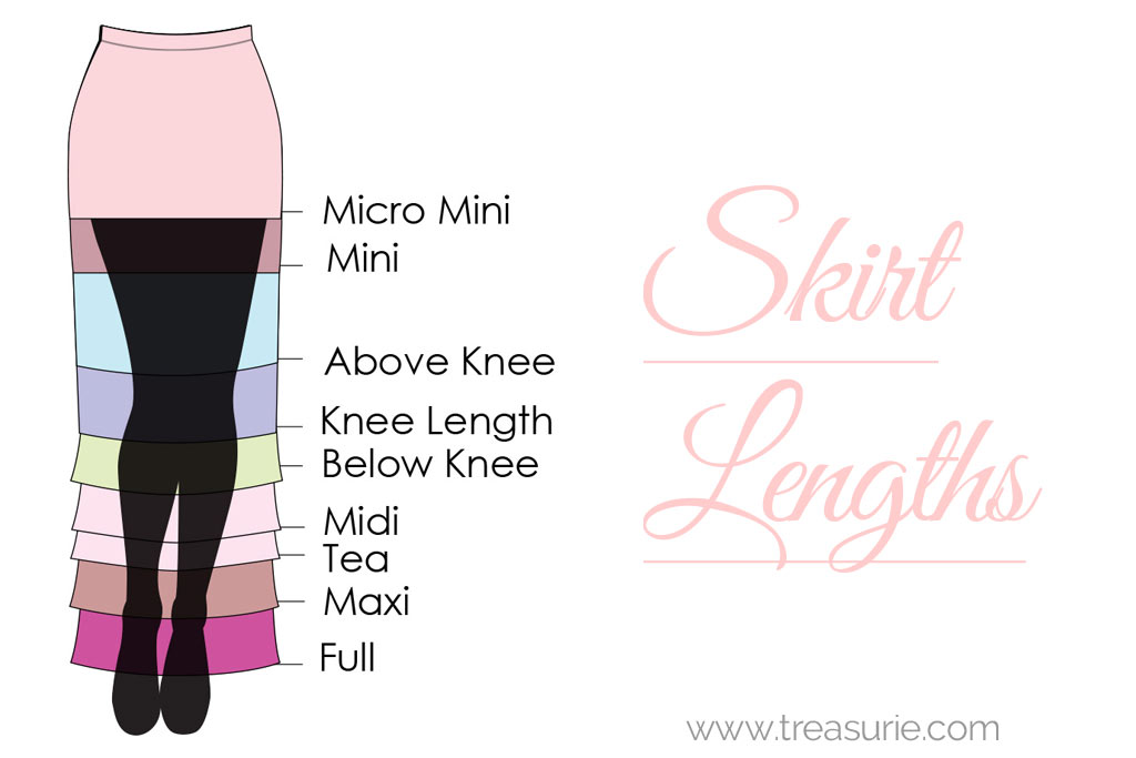 Lengths for a Simple Skirt Pattern