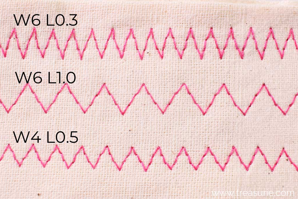 Tricot Stitch Lengths