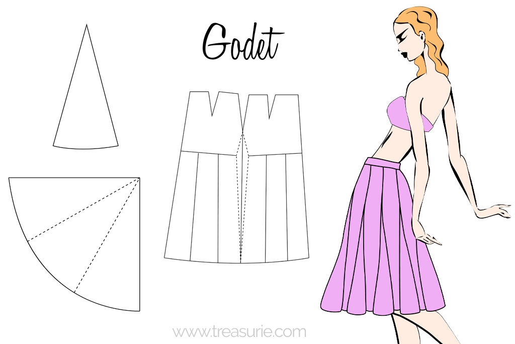How to Make Godets