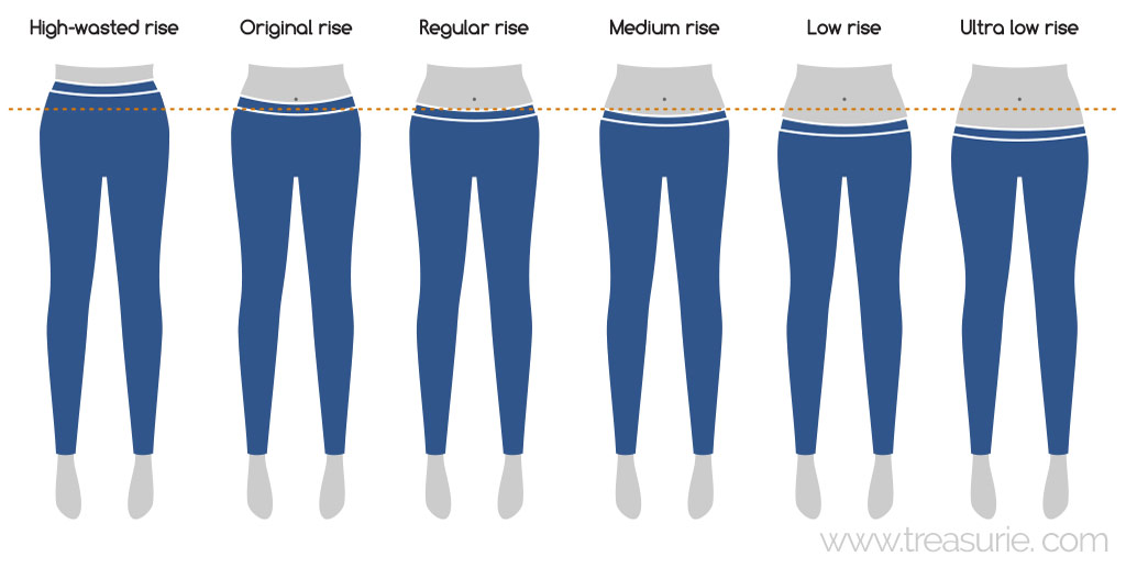 Types of Jeans Rise