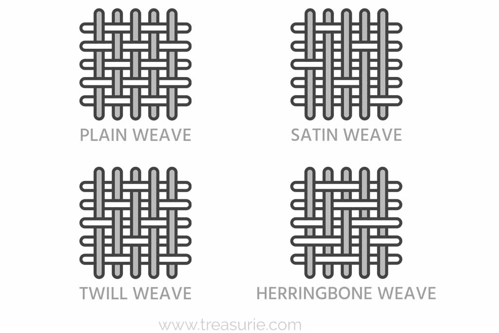 Twill Weave and its Alternatives