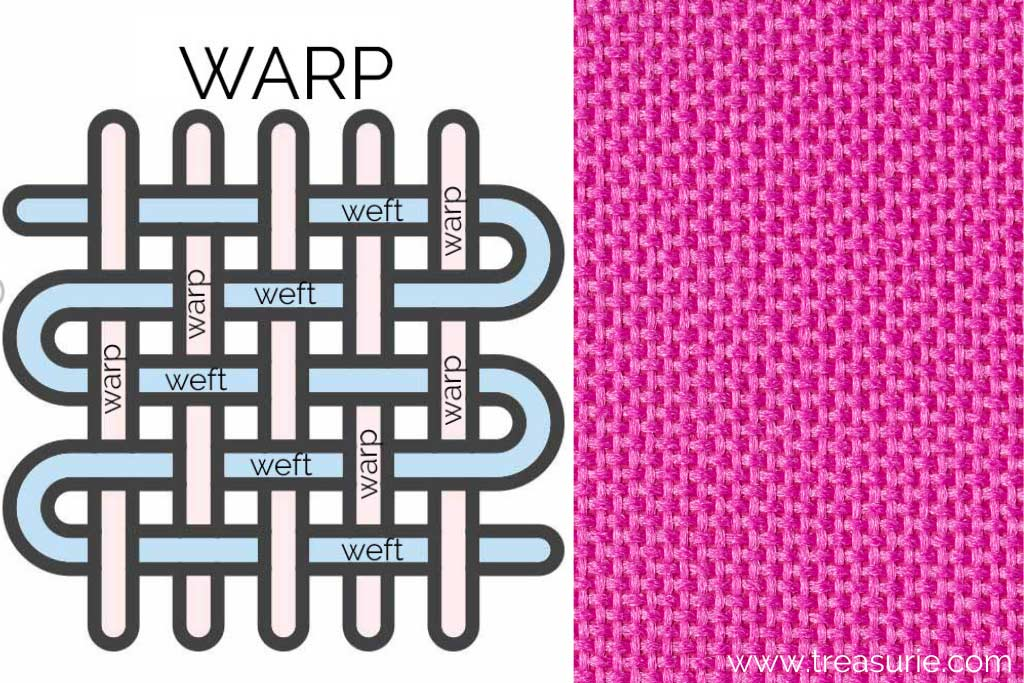 Plain Weave - The Warp and Weft